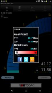 Xperia Z Ultra(SOL24)のLTEは速い
