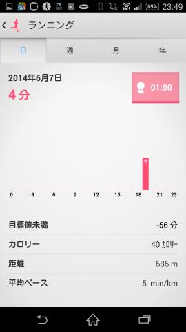 2014-06-07 14.49.40