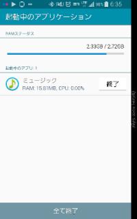 RAM使用量